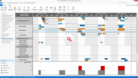 visual production scheduler netronic - CONSEA